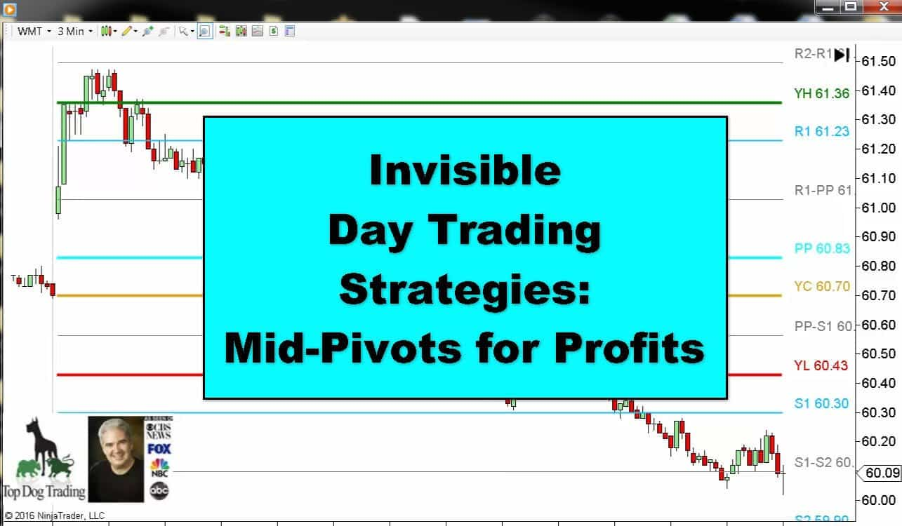 Vox day trading strategies