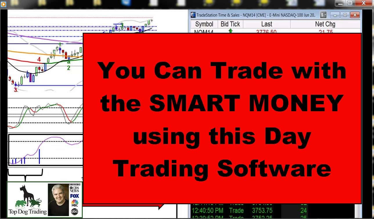Day Trading Software helps you trade with the