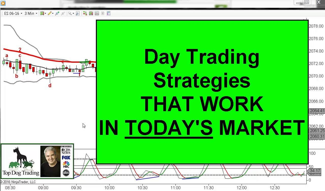 Emini day trading strategies