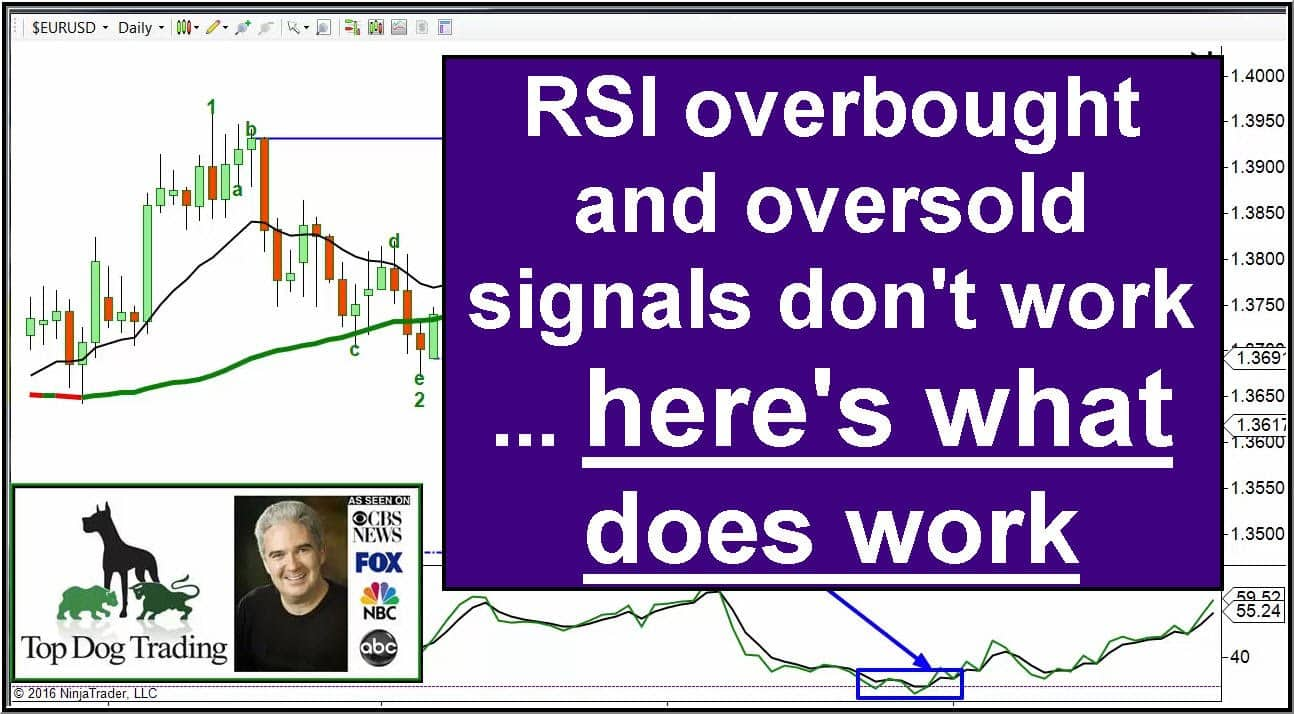 Unorthodox RSI Indicator Trading Strategy Rarely Taught - Top Dog Trading