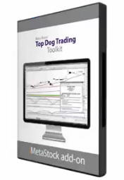 MetaStock Plugin Top Dog Trading