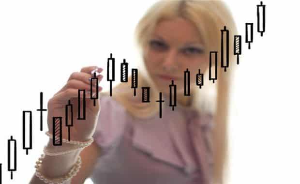 Andrews Pitchfork Trading