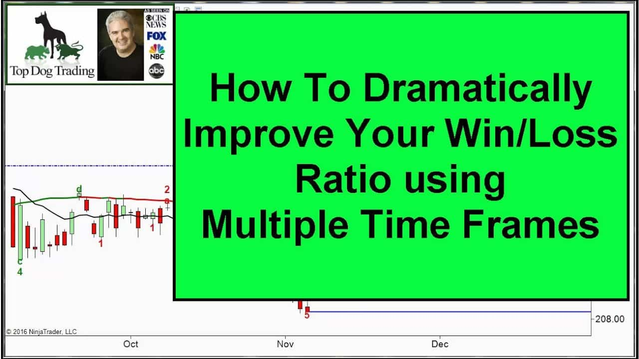 Multiple time frame trading strategy forex