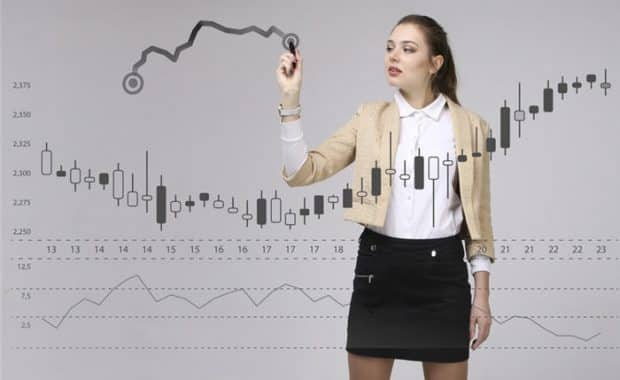 Tape Reading Price Action Trading Strategies