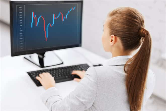 swing trading vs day trading forex