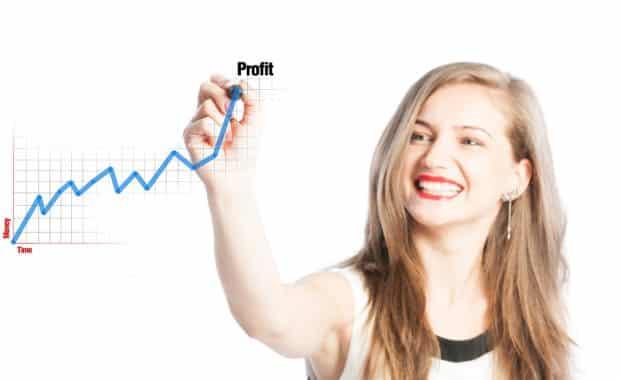 Trading ES Price Pattern